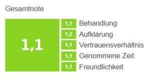 Schlupflider entfernen mit OP in Stuttgart